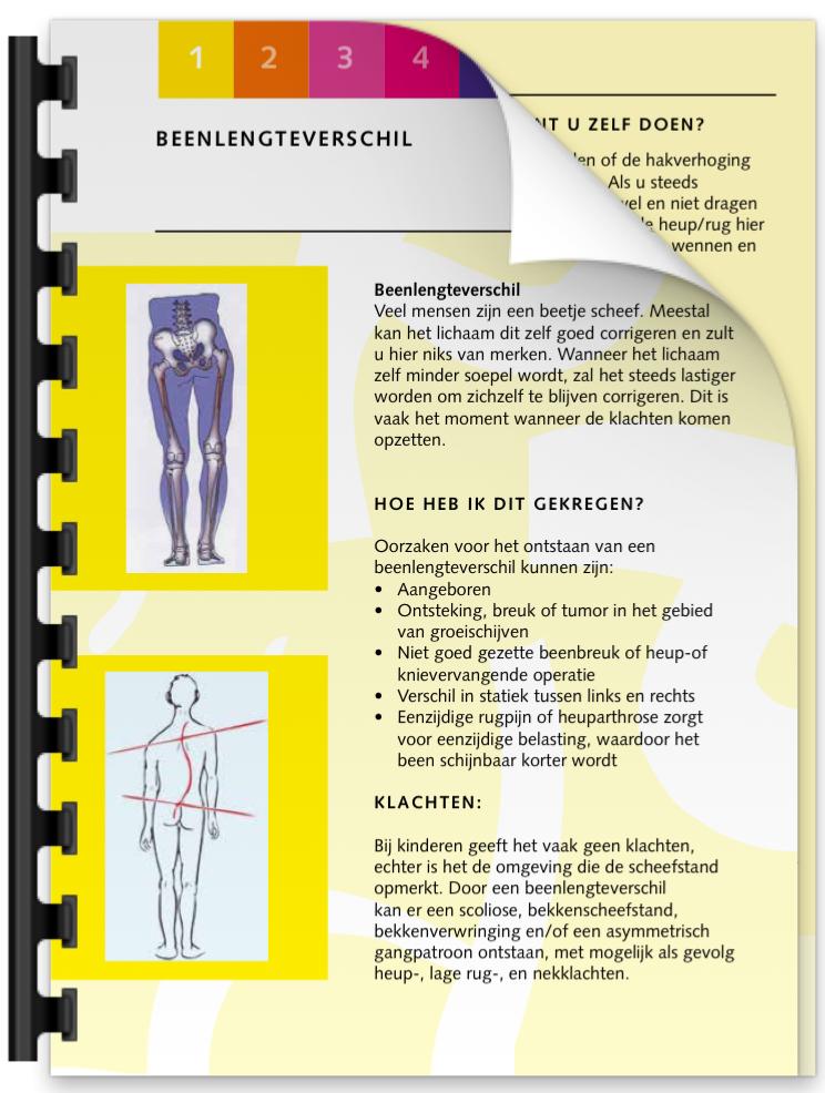 Beenlengte verschil brochure | Podotherapie Eemland